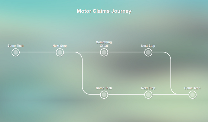 Screenshot of the 'The Customer Journey Map' project